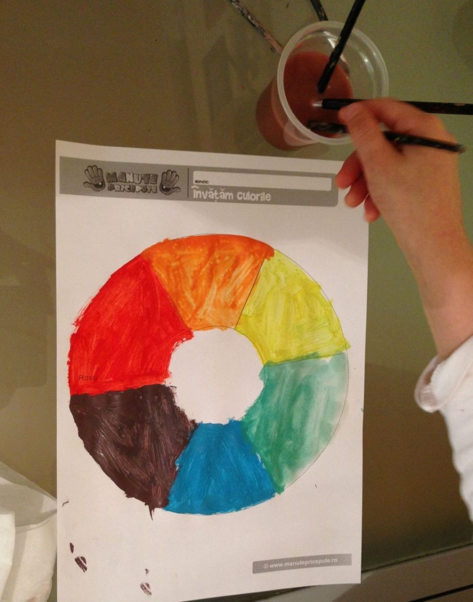 Spectrul culorilor