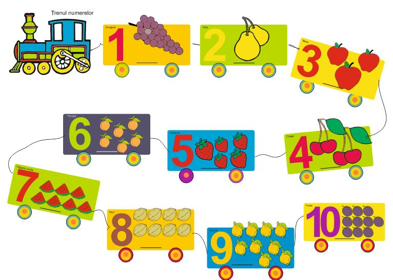 Trenul fructelor si a numerelor