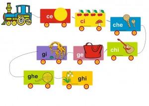 trenuri cu grupuri de litere