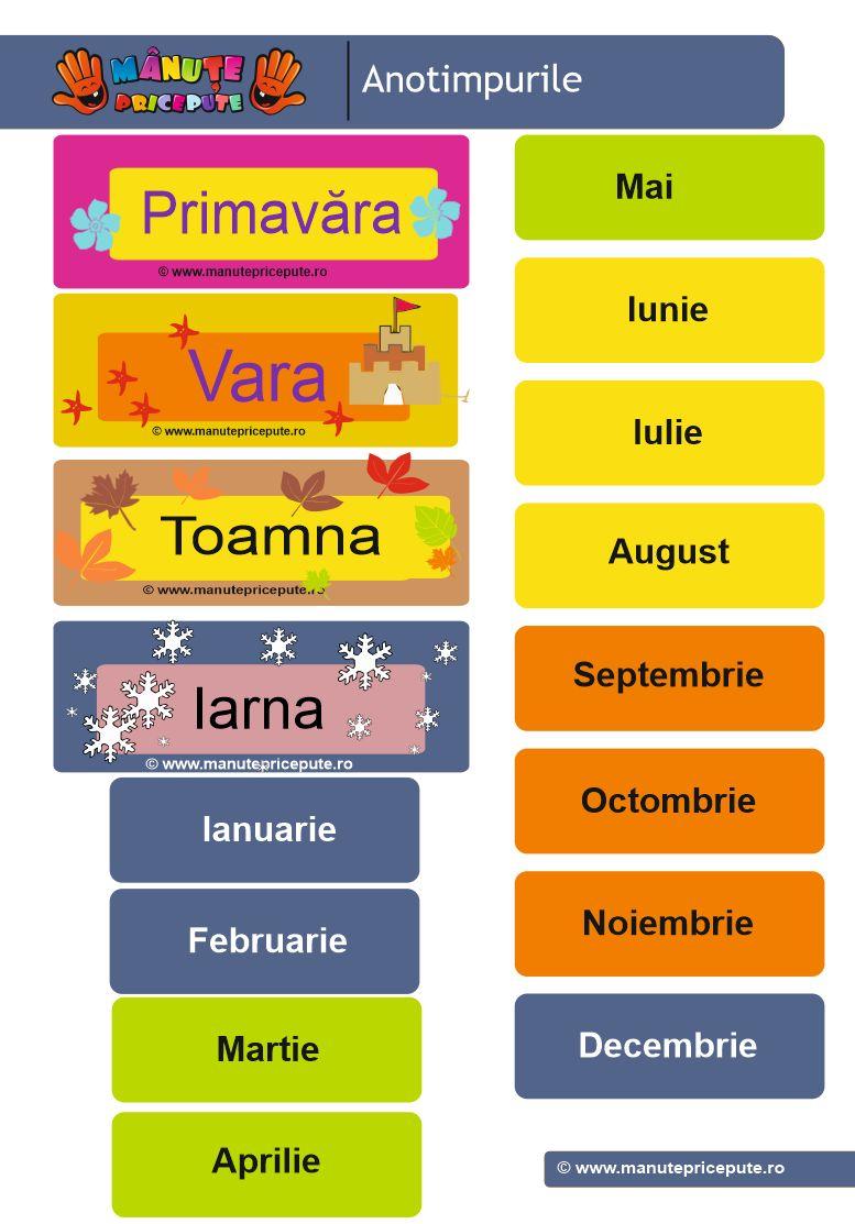 Calendarul naturii – Lunile anului