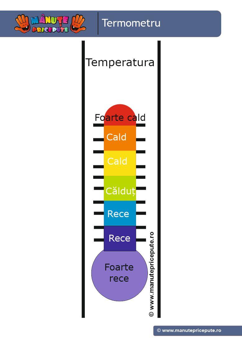 Calendarul naturii – termometru