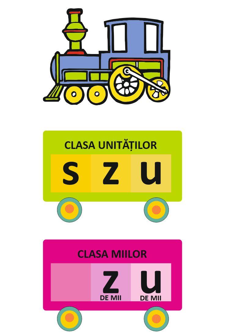 Trenuletul clasele numerelor naturale – clasa a III-a